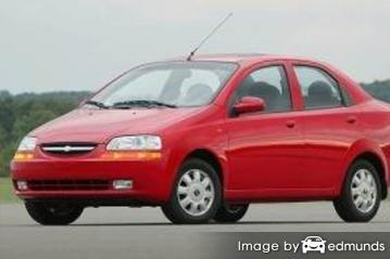 Insurance quote for Chevy Aveo in Madison