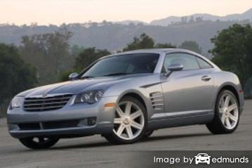 Insurance rates Chrysler Crossfire in Madison