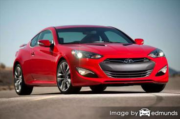 Insurance rates Hyundai Genesis in Madison