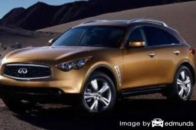 Insurance quote for Infiniti FX35 in Madison