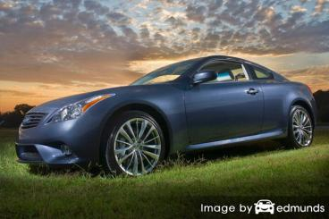 Insurance quote for Infiniti G35 in Madison